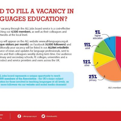 Need to fill a vacancy in language education?
