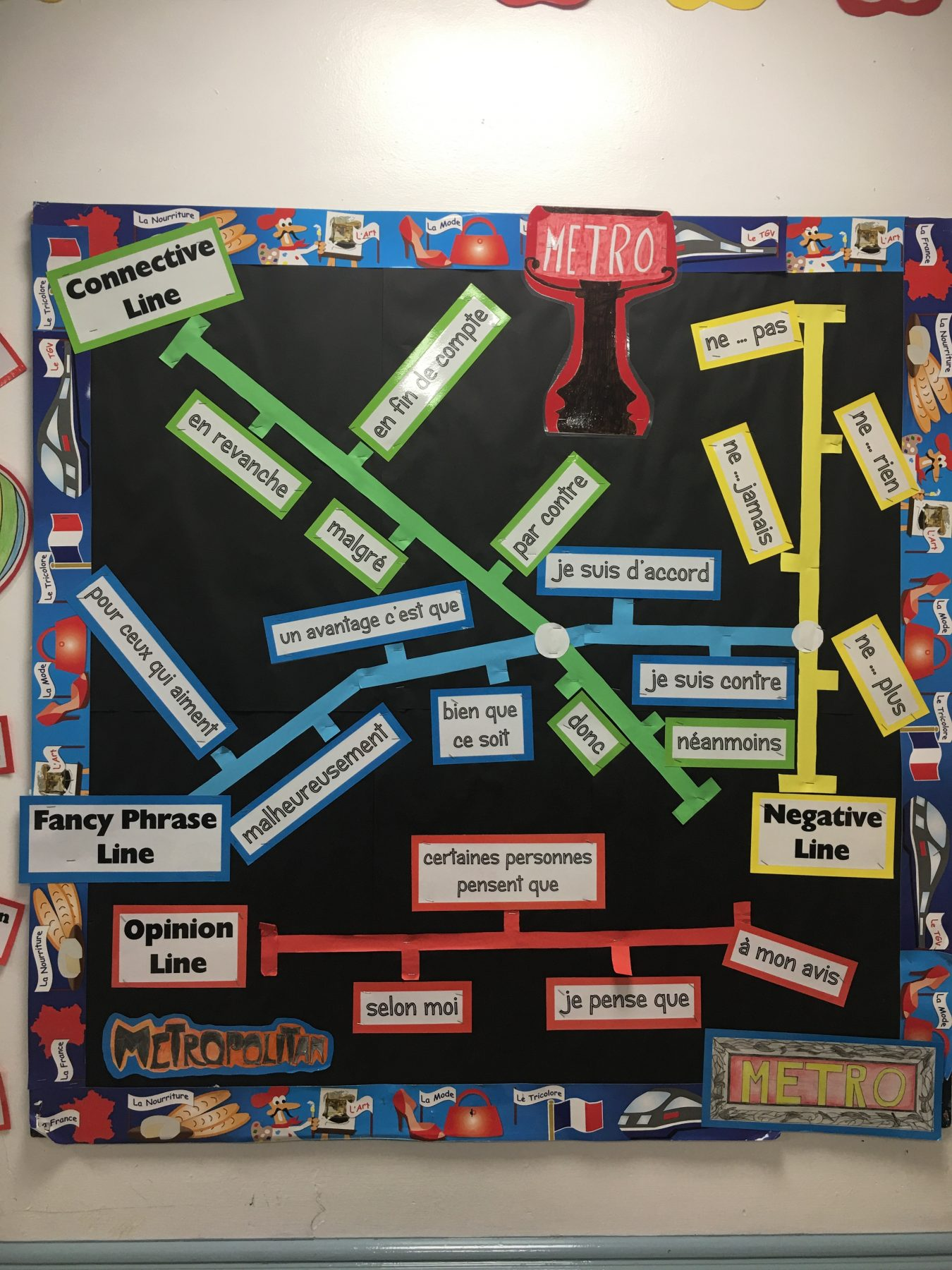 Creating engaging displays